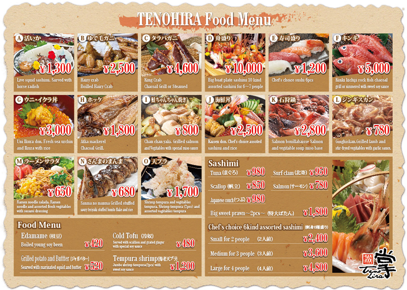 English Food & Drink Menu
